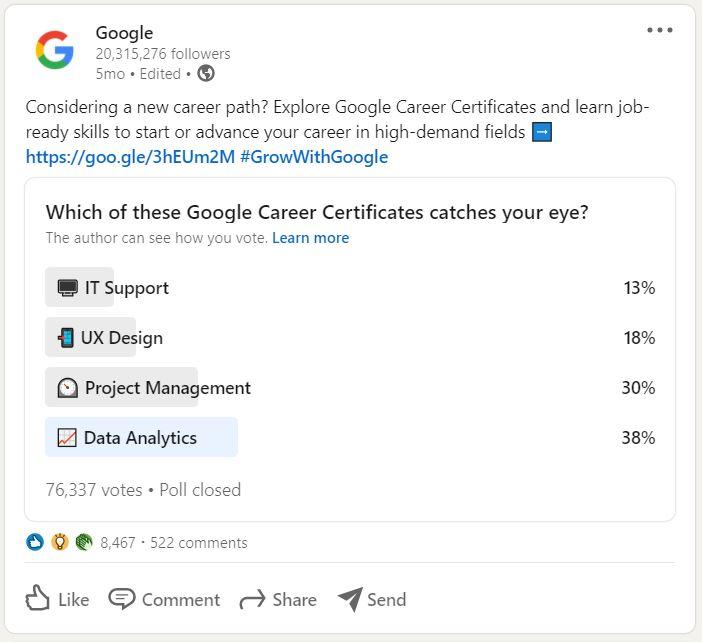 Google Polls