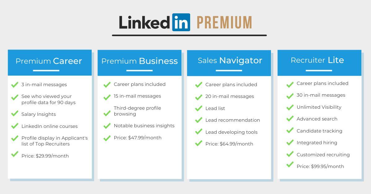 LinkedIn Premium Types